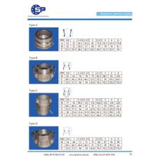 Aluminium Camlock Type A B C D